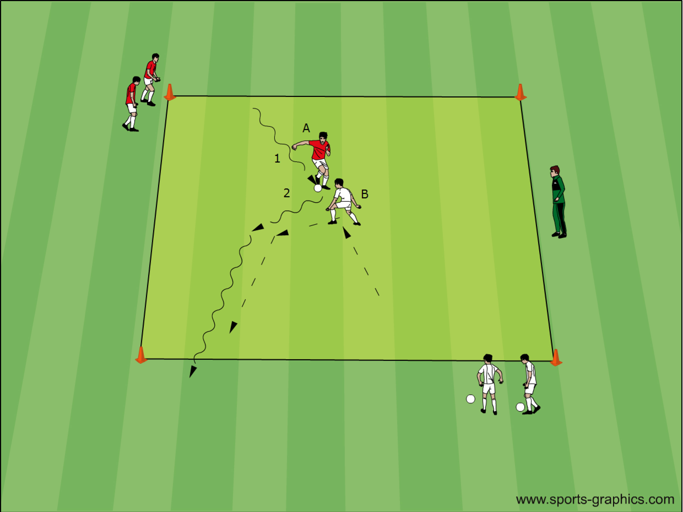 Spielformen – So Spiel nah wie möglich trainieren